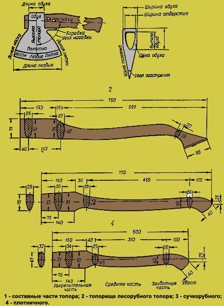 Как сделать топорище для колуна 964